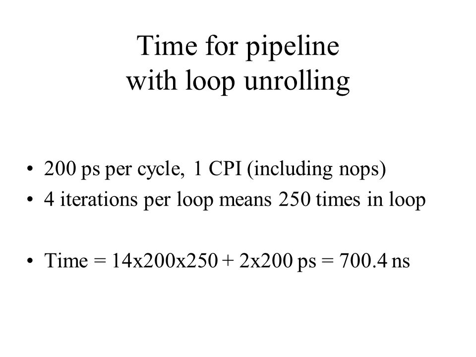 Time for pipeline with loop unrolling
