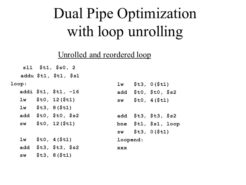Dual Pipe Optimization with loop unrolling