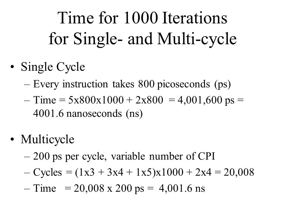 Time for 1000 Iterations for Single- and Multi-cycle