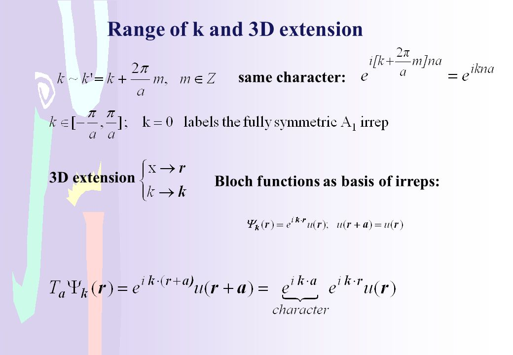 Range of k and 3D extension