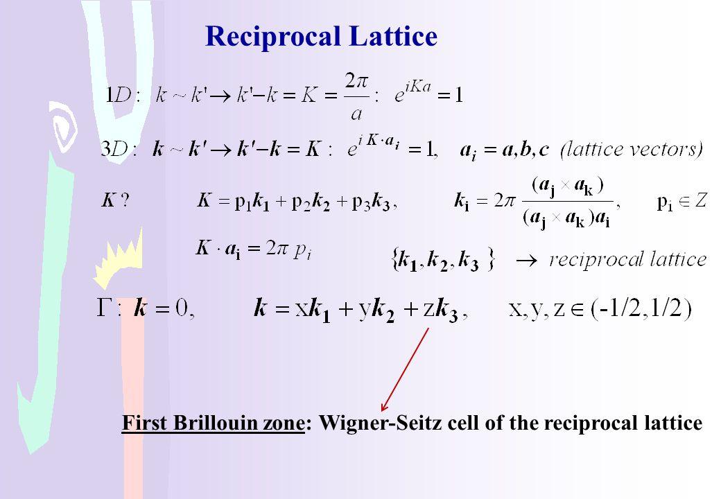 First Brillouin zone: Wigner-Seitz cell of the reciprocal lattice