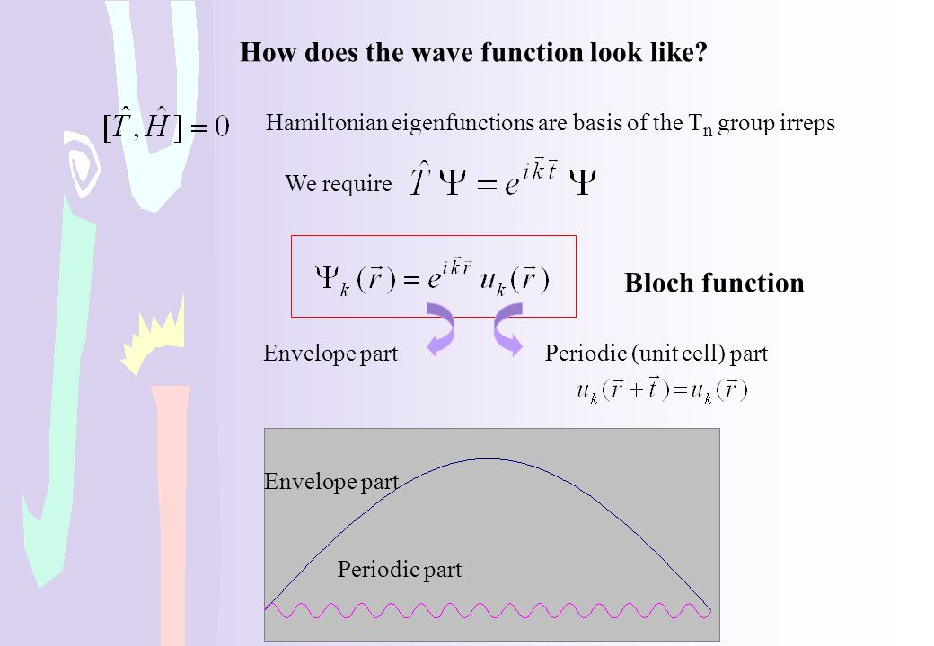 How does the wave function look like
