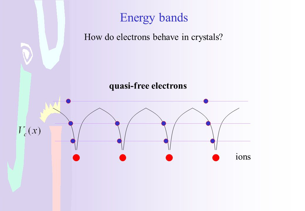 How do electrons behave in crystals