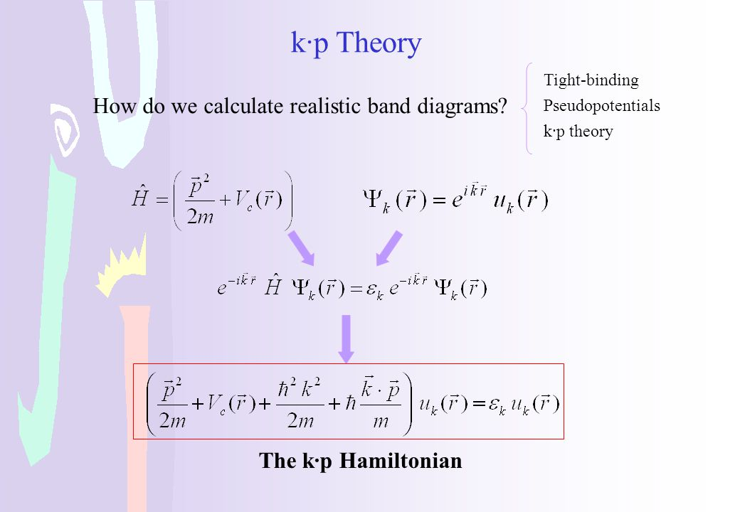 How do we calculate realistic band diagrams