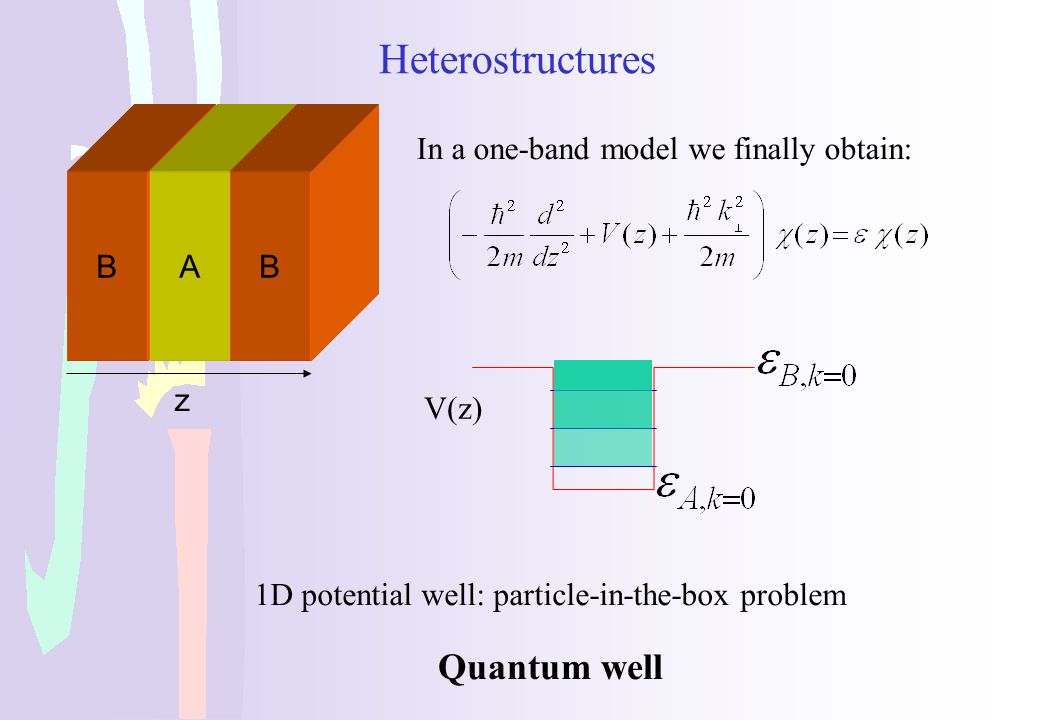 Heterostructures Quantum well In a one-band model we finally obtain: B