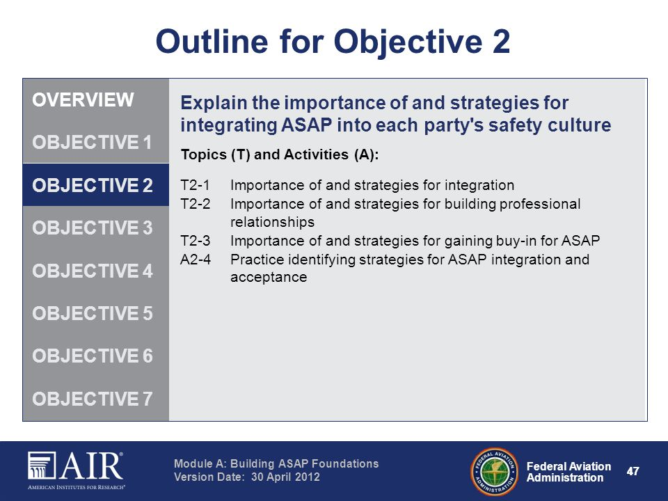 Outline for Objective 2 OVERVIEW