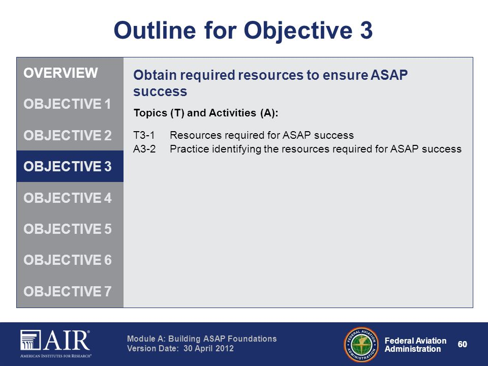 Outline for Objective 3 OVERVIEW
