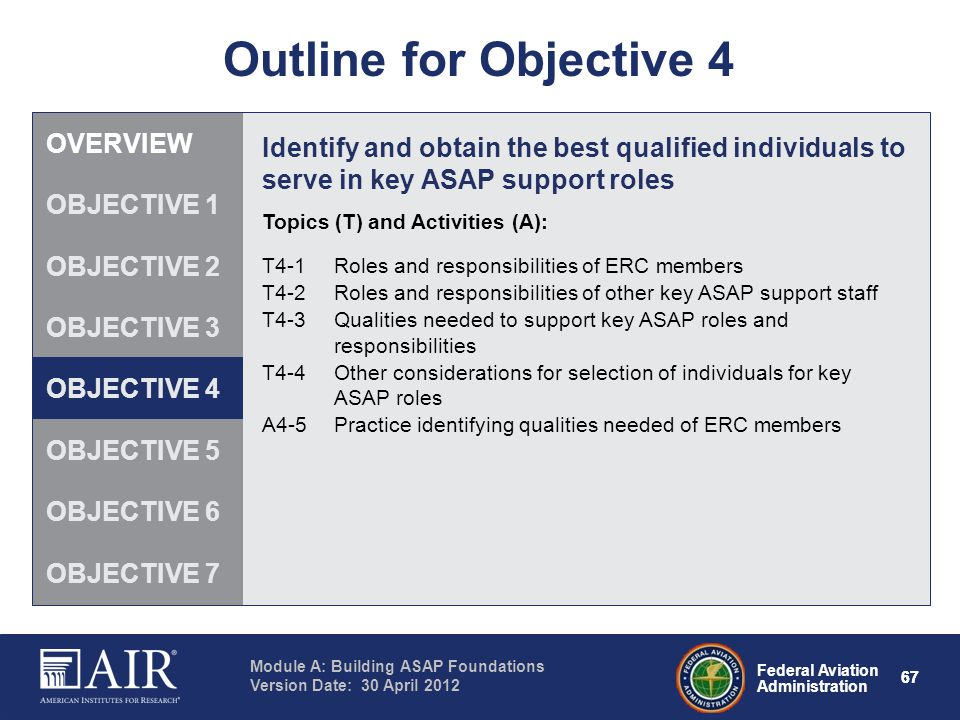 Outline for Objective 4 OVERVIEW