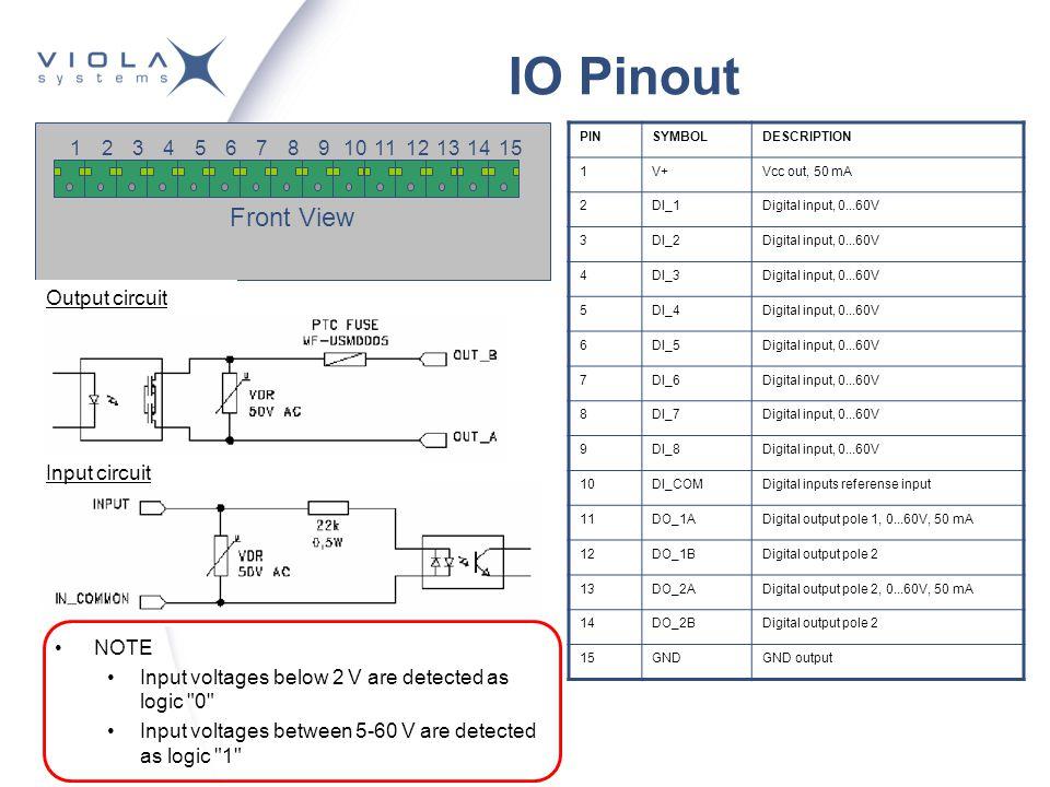 IO Pinout Front View. 1. 2. 3. 4. 5. 6. 7. 8. 9. 10. 11. 12. 13. 14. 15. PIN. SYMBOL.