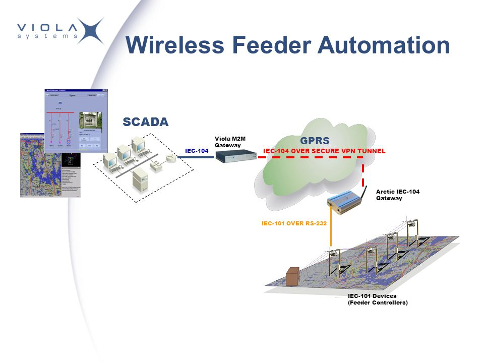 Wireless Feeder Automation