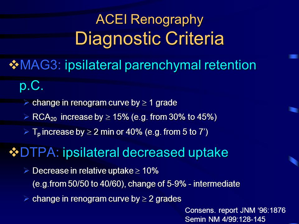 ACEI Renography Diagnostic Criteria