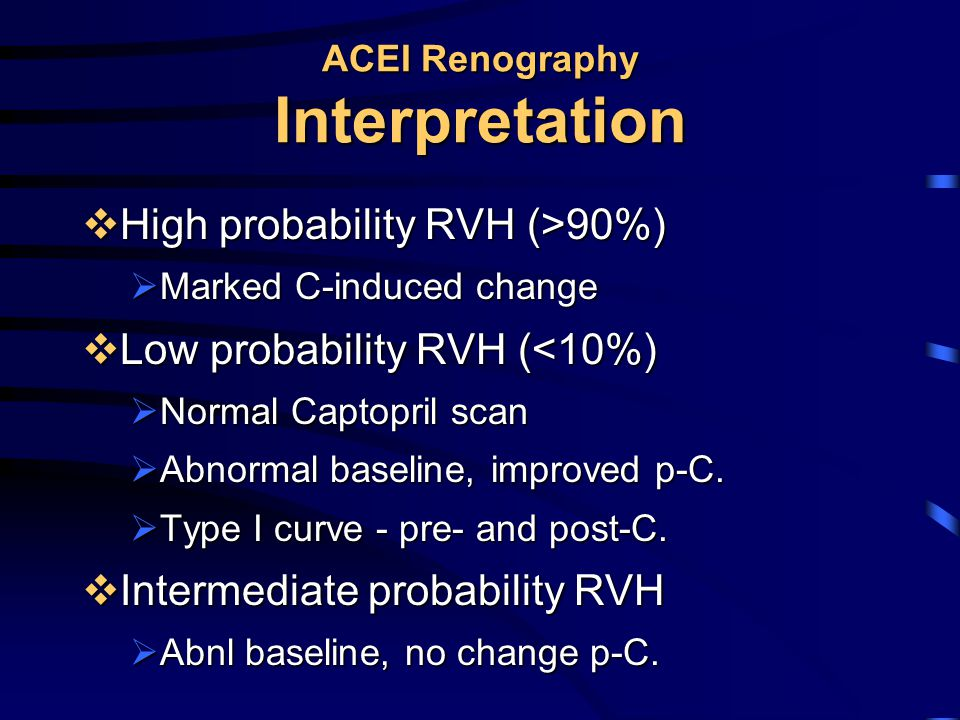 ACEI Renography Interpretation