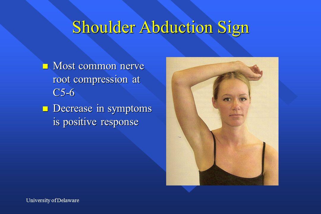 Shoulder Abduction Sign