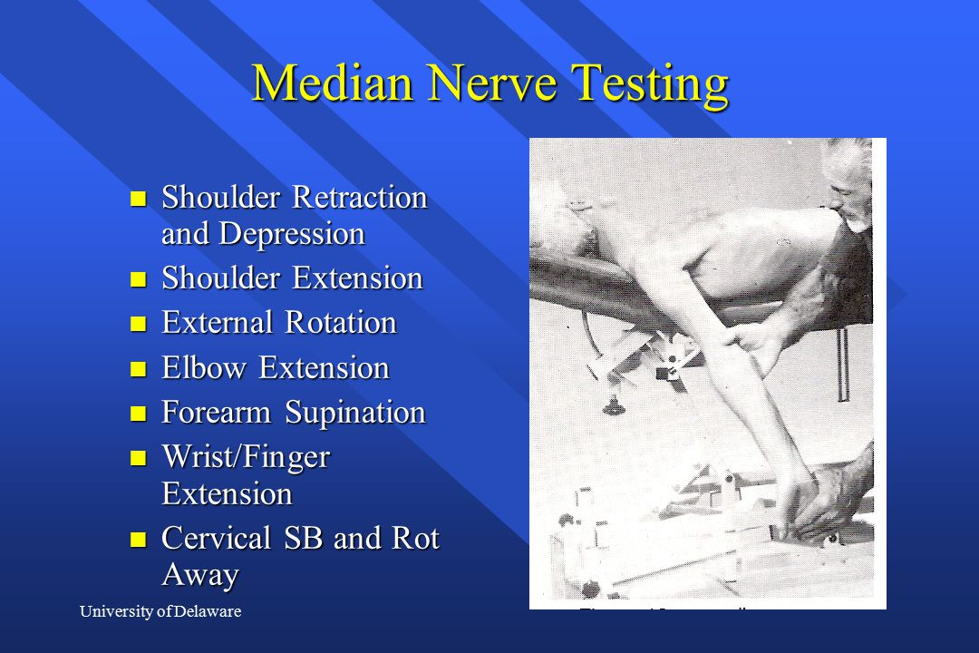Median Nerve Testing Shoulder Retraction and Depression