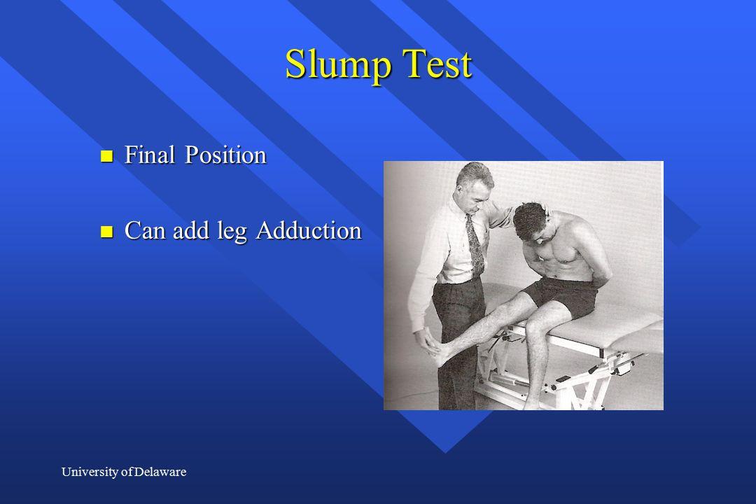 Slump Test Final Position Can add leg Adduction