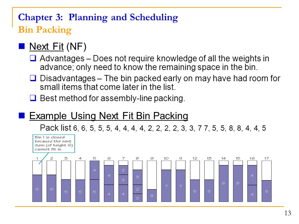 Chapter 3: Planning and Scheduling Bin Packing