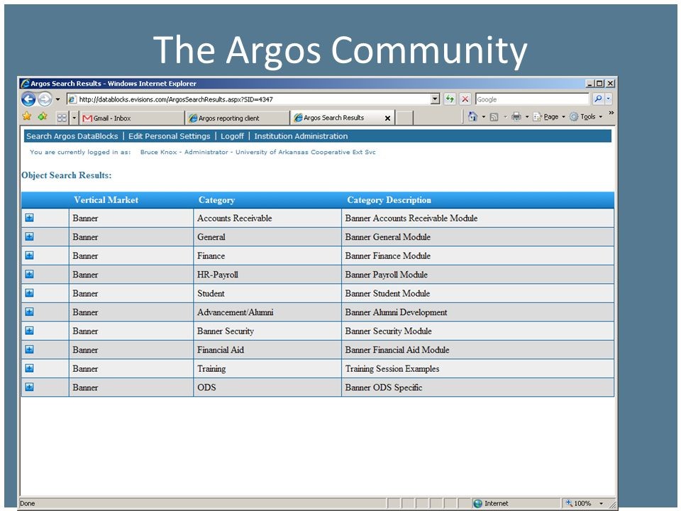 The Argos Community The repository is arranged by Functional Area.