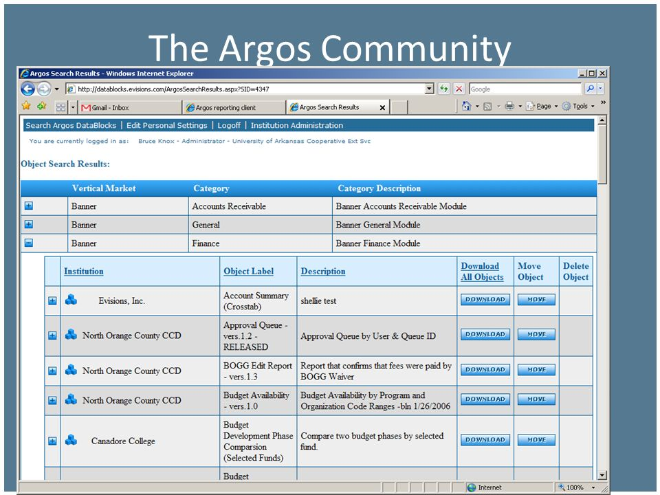The Argos Community I immediately found 59 DataBlocks for our use (and we do not have Student or Alumni).