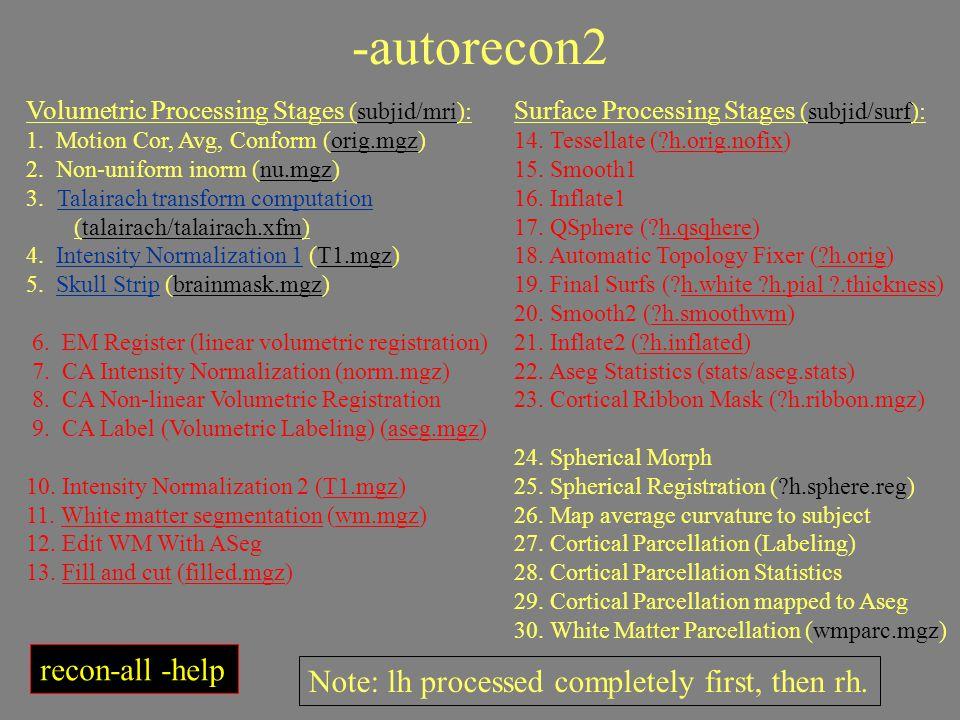 -autorecon2 recon-all -help