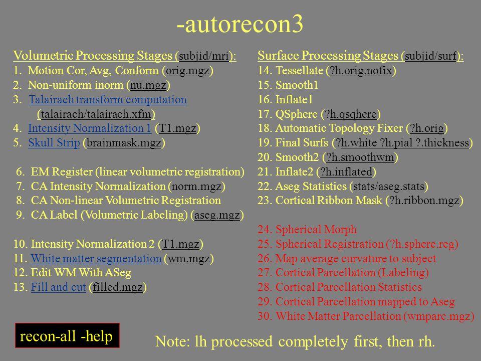 -autorecon3 recon-all -help