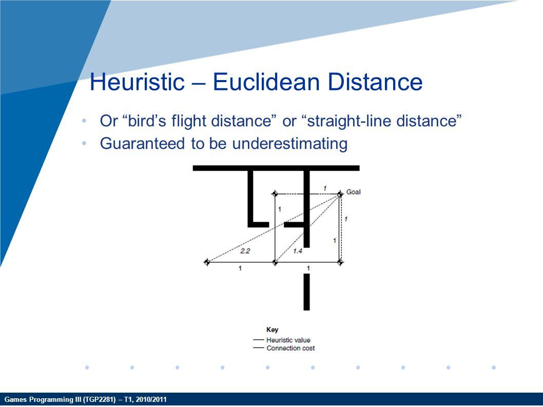 Heuristic – Euclidean Distance