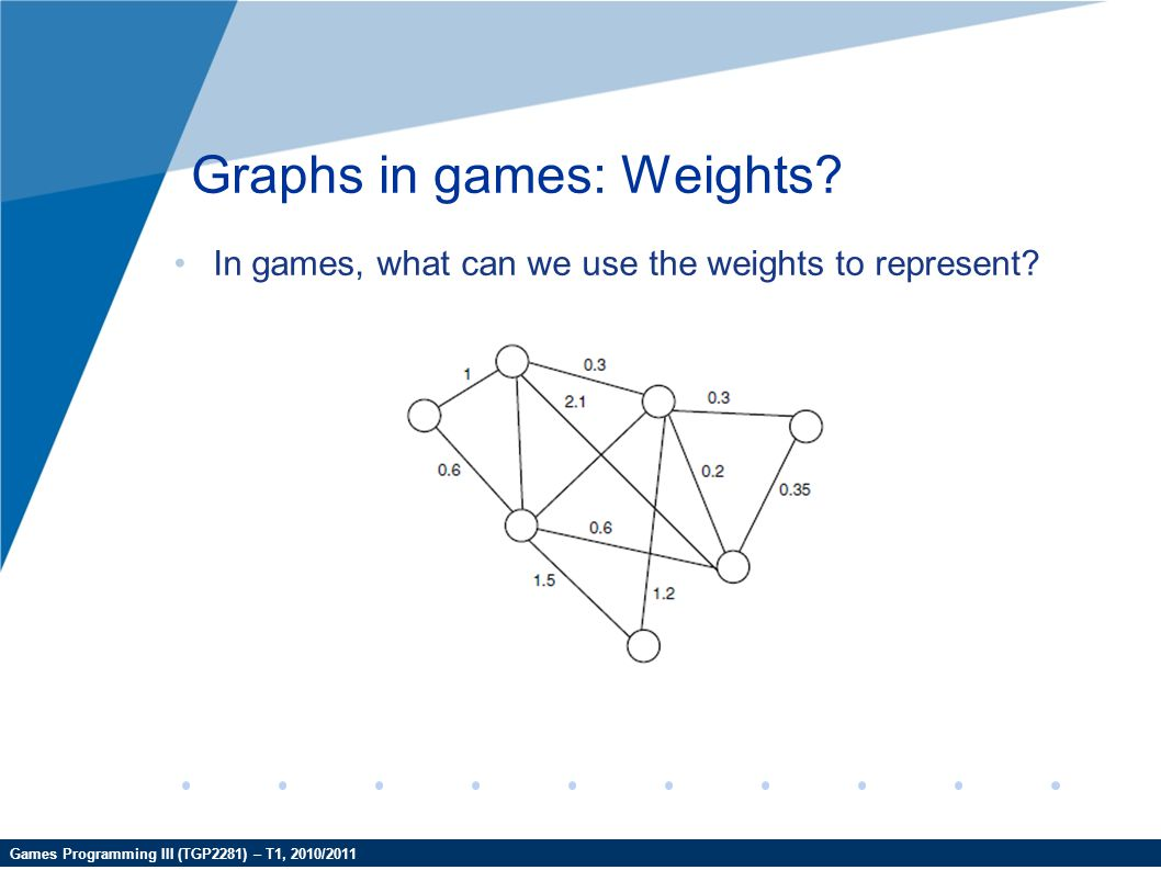 Graphs in games: Weights