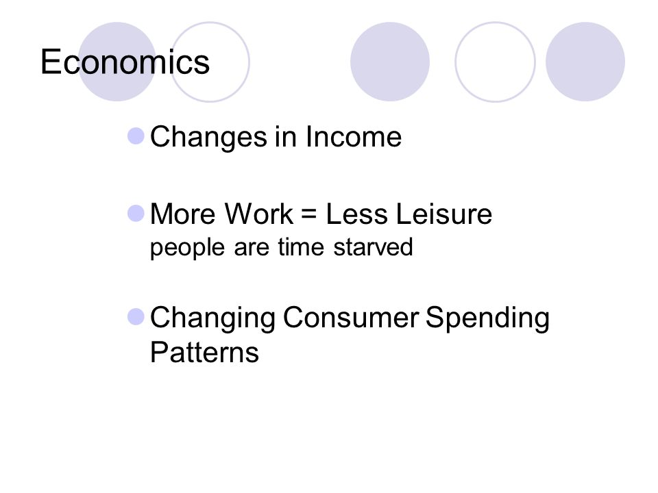 Economics Changes in Income