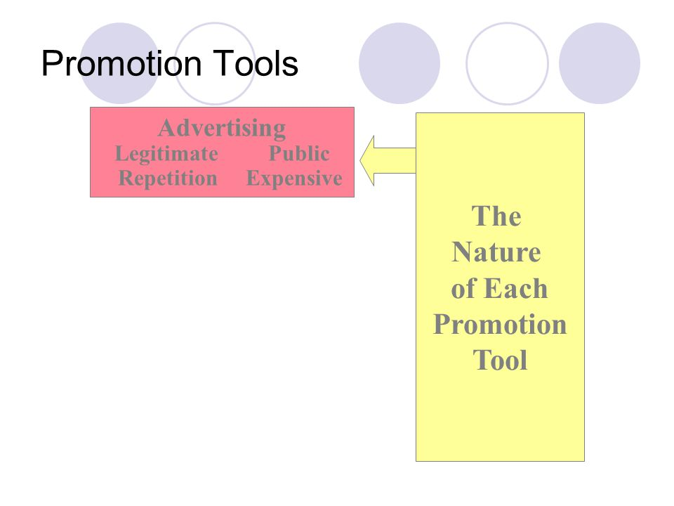 Promotion Tools The Nature of Each Promotion Tool Advertising