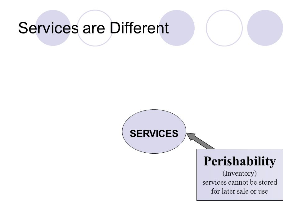 Services are Different