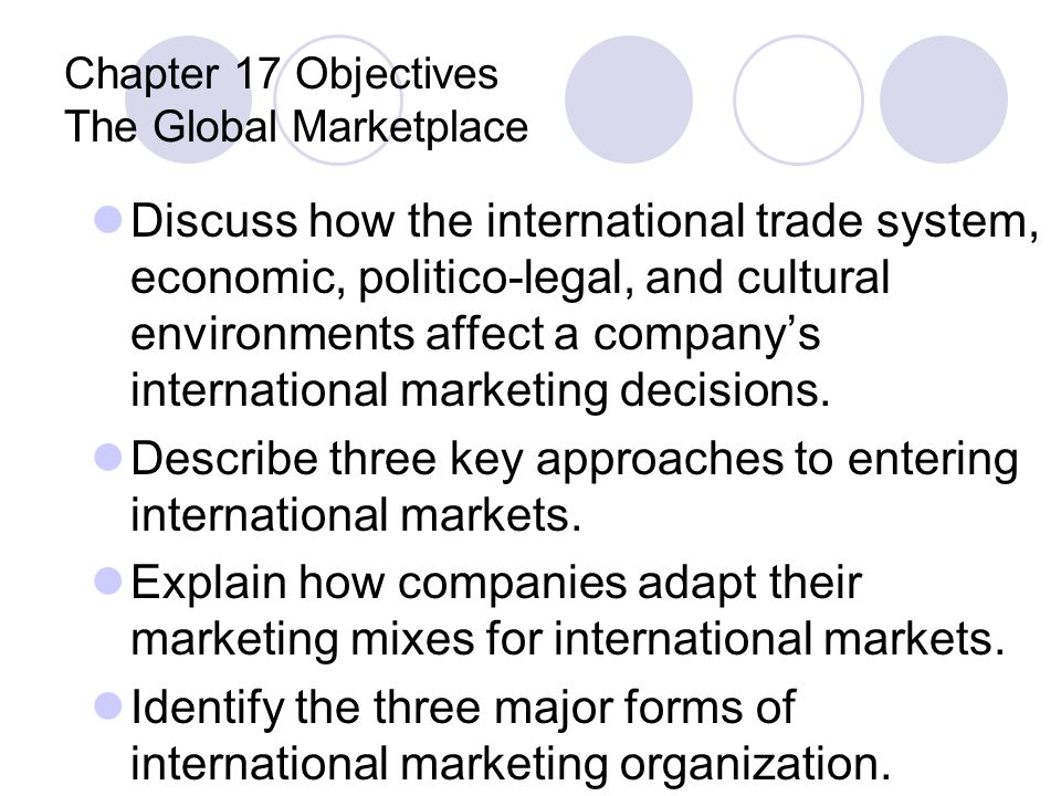 Chapter 17 Objectives The Global Marketplace