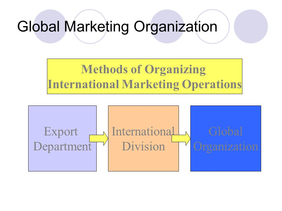 Global Marketing Organization