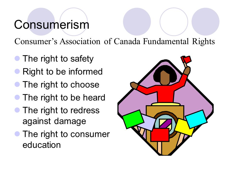 Consumerism Consumer's Association of Canada Fundamental Rights