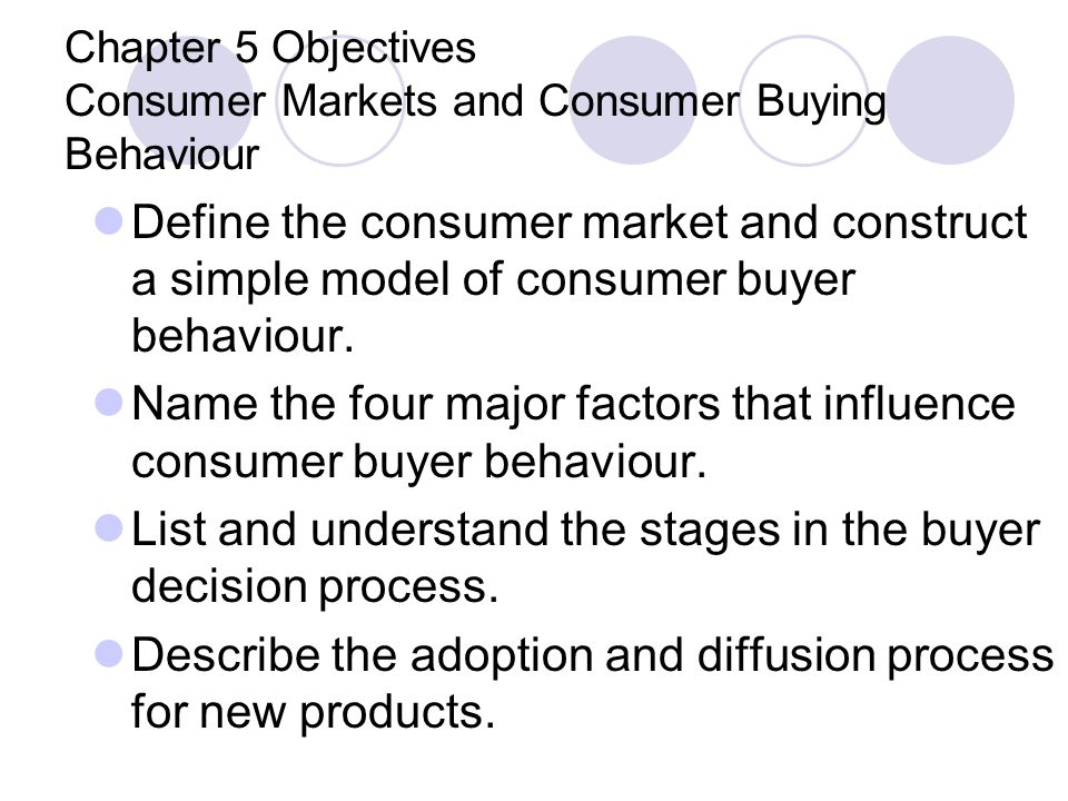Chapter 5 Objectives Consumer Markets and Consumer Buying Behaviour
