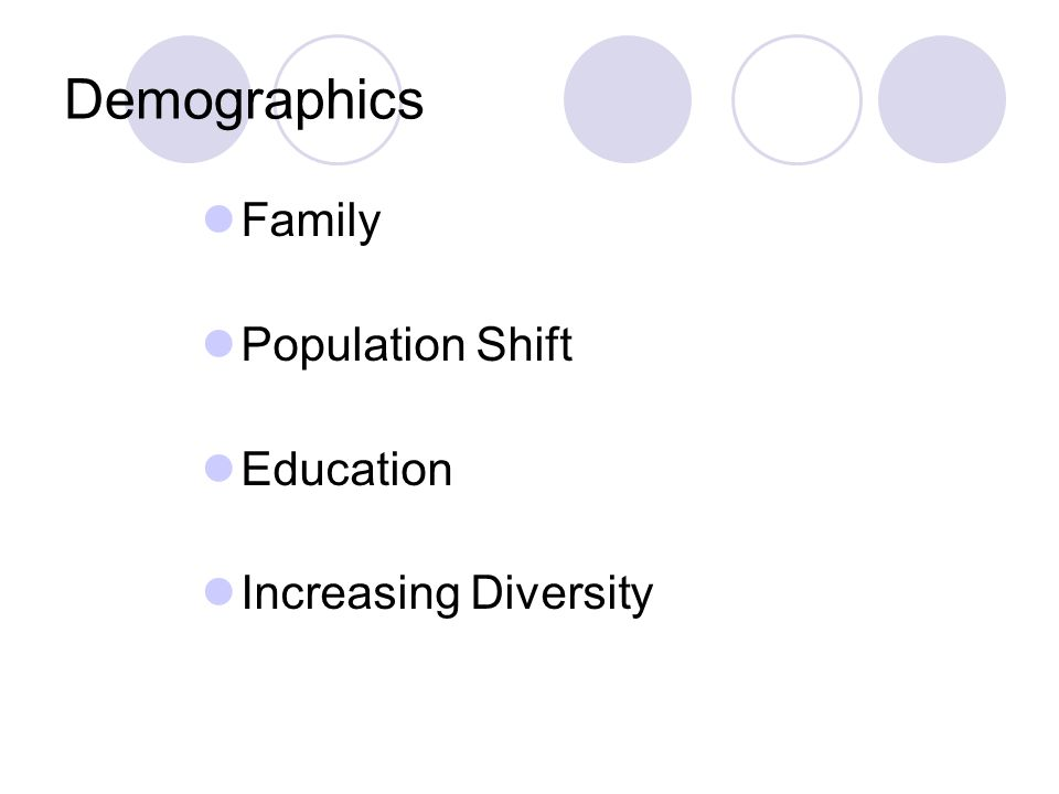 Demographics Family Population Shift Education Increasing Diversity