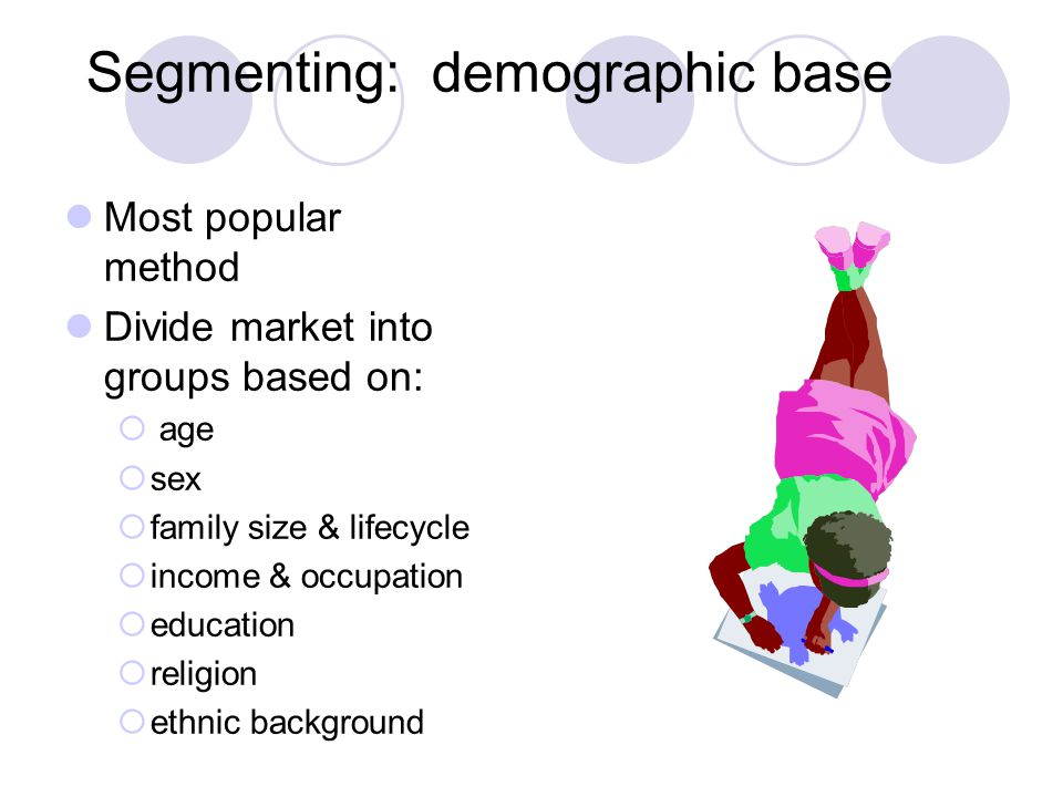 Segmenting: demographic base