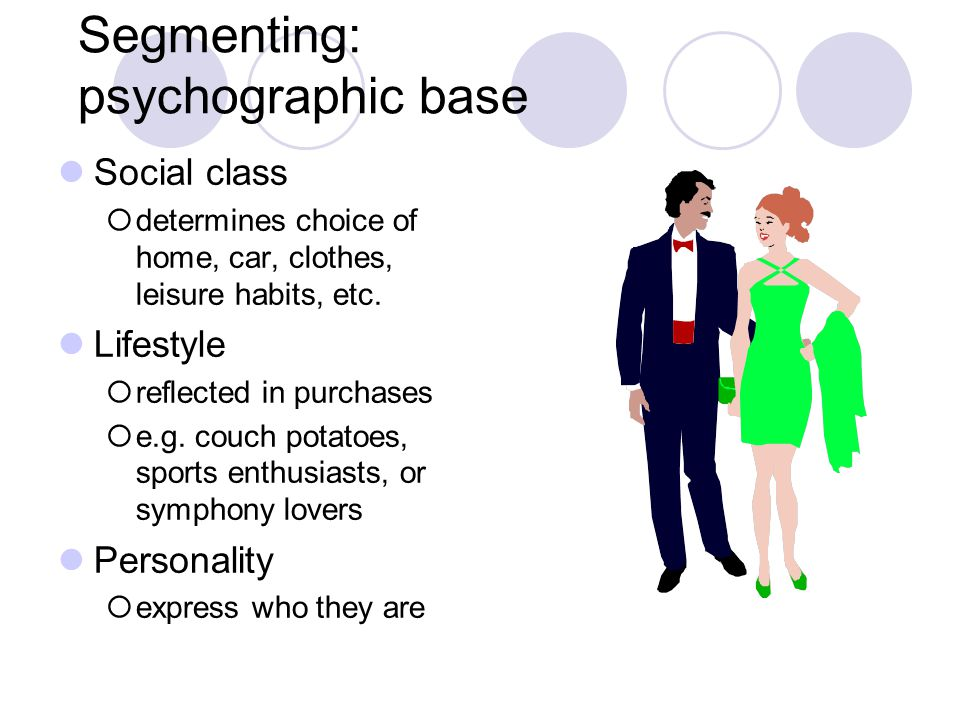 Segmenting: psychographic base