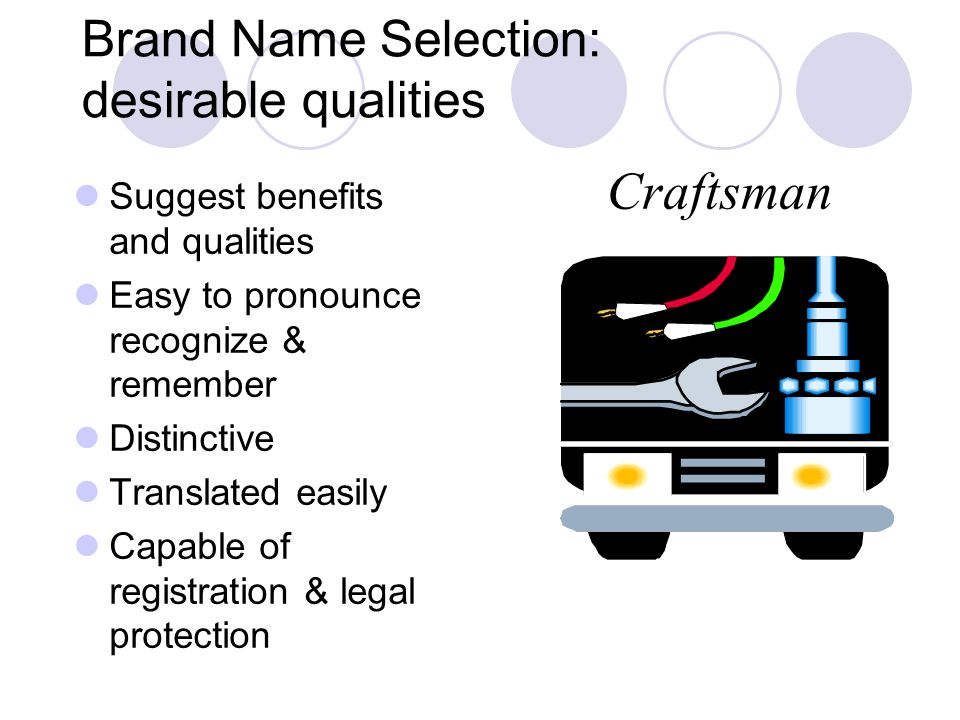 Brand Name Selection: desirable qualities