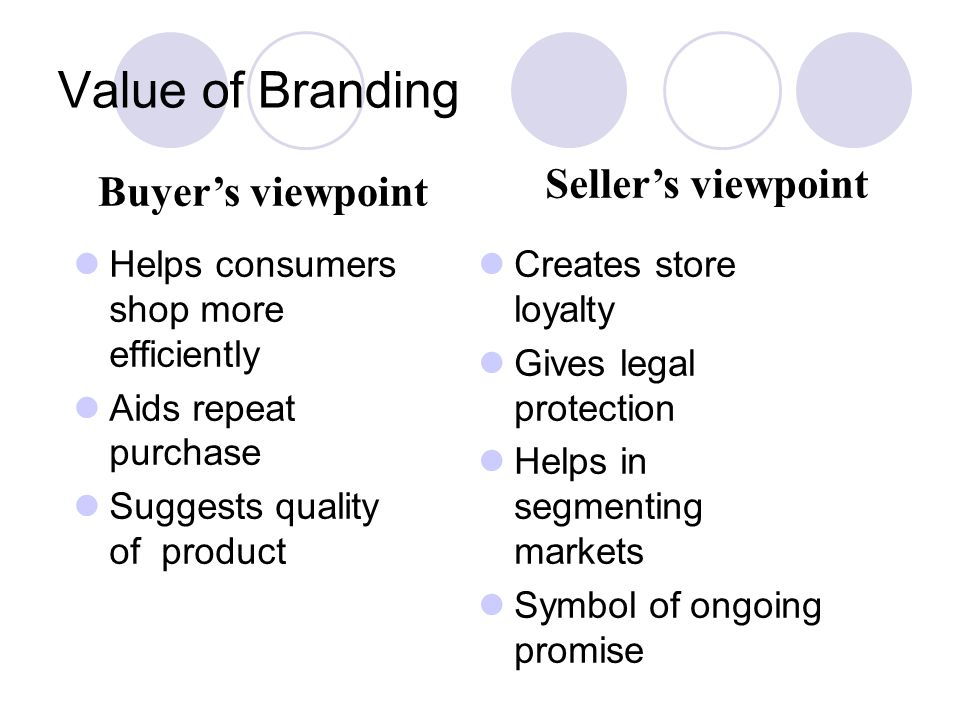 Value of Branding Seller's viewpoint Buyer's viewpoint
