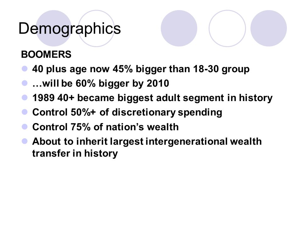 Demographics BOOMERS 40 plus age now 45% bigger than 18-30 group