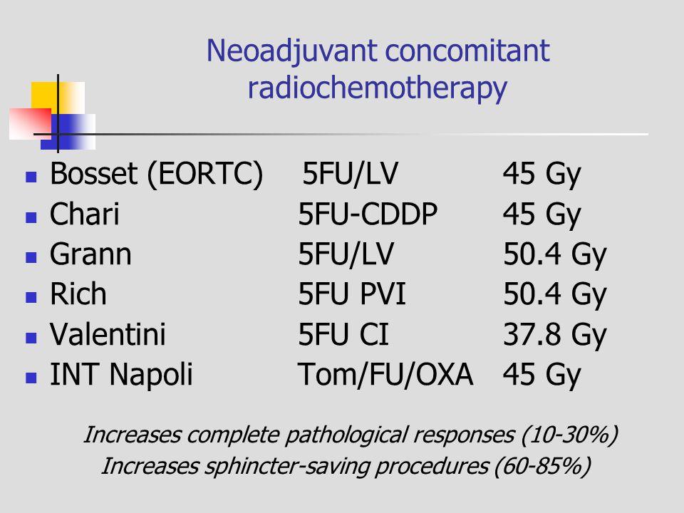 Neoadjuvant concomitant radiochemotherapy