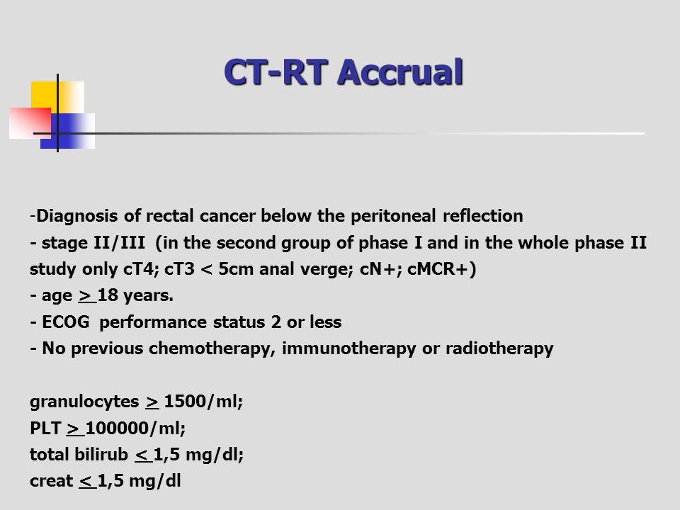 CT-RT Accrual