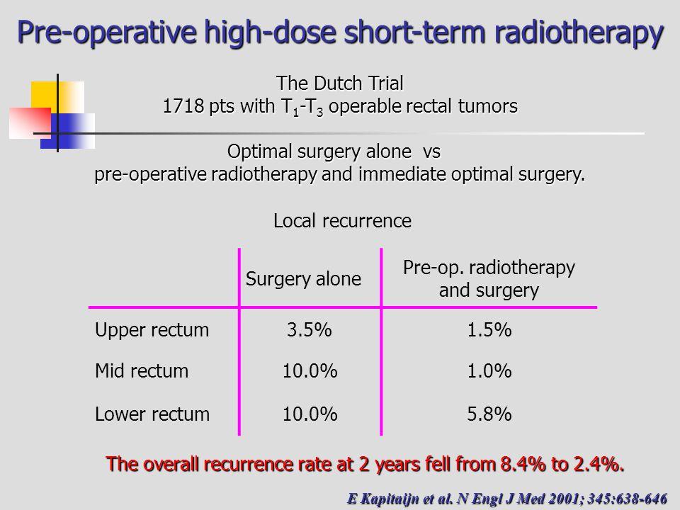 Pre-operative high-dose short-term radiotherapy