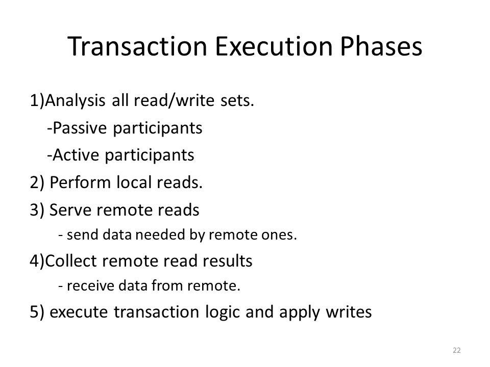 Transaction Execution Phases