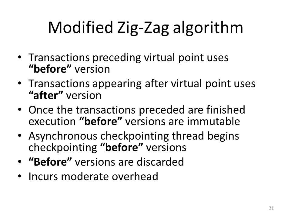 Modified Zig-Zag algorithm