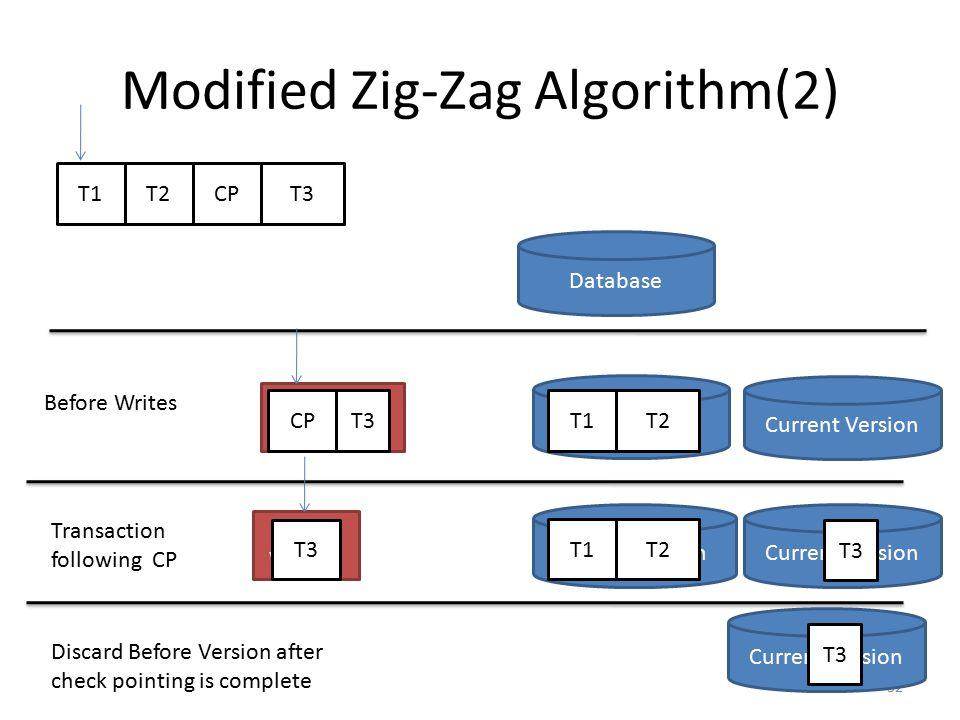 Modified Zig-Zag Algorithm(2)
