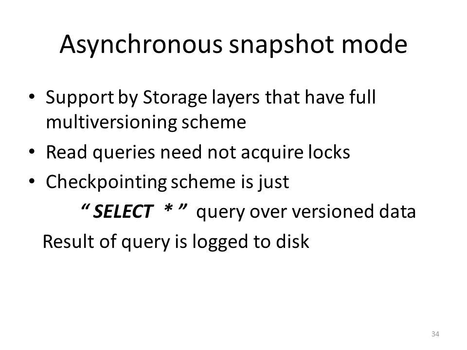 Asynchronous snapshot mode