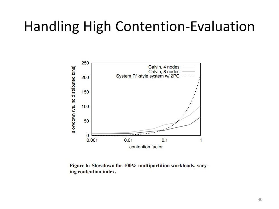 Handling High Contention-Evaluation