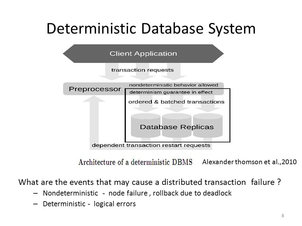 Deterministic Database System