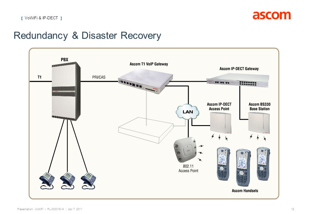 Redundancy & Disaster Recovery