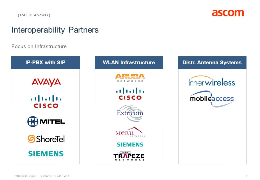 Interoperability Partners